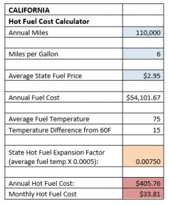 California Hot Fuel Calc