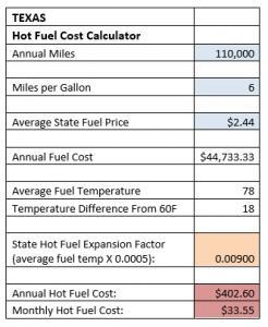 Texas Hot Fuel Calc