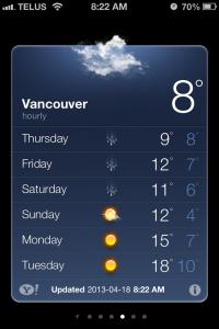 Weather 04.18.2013