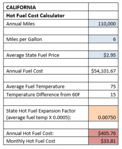 California Hot Fuel Calc